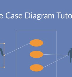 use case diagram tutorial guide with examples  [ 1540 x 680 Pixel ]