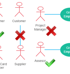 use case diagram guidelines for actor [ 426 x 335 Pixel ]