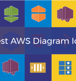 aws icons to draw aws diagrams and plan your infrastructure creately blog [ 1540 x 680 Pixel ]