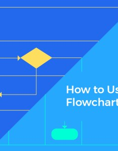 also how to use cross functional flowcharts for planning creately blog rh