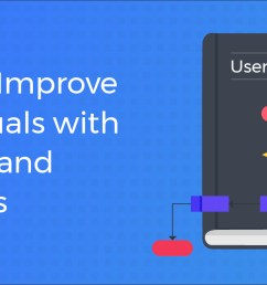 5 ways to improve user manuals with diagrams and flowcharts creately blog [ 1540 x 680 Pixel ]