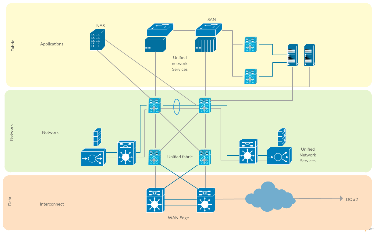 hight resolution of cisco data center fabric cisco network diagram templates