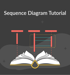 sequence diagram tutorial complete guide with examples [ 1541 x 681 Pixel ]