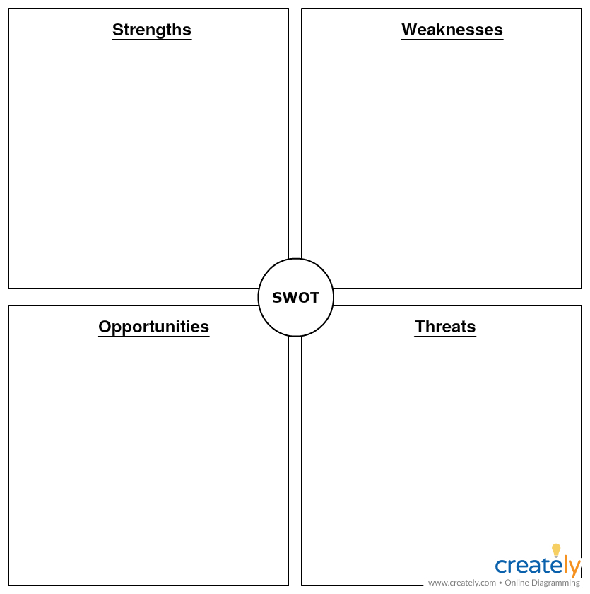 Swot Analysis Templates Editable Templates For Powerpoint