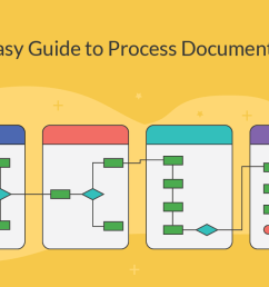 what is process documentation the easy guide to process documentation [ 1541 x 680 Pixel ]