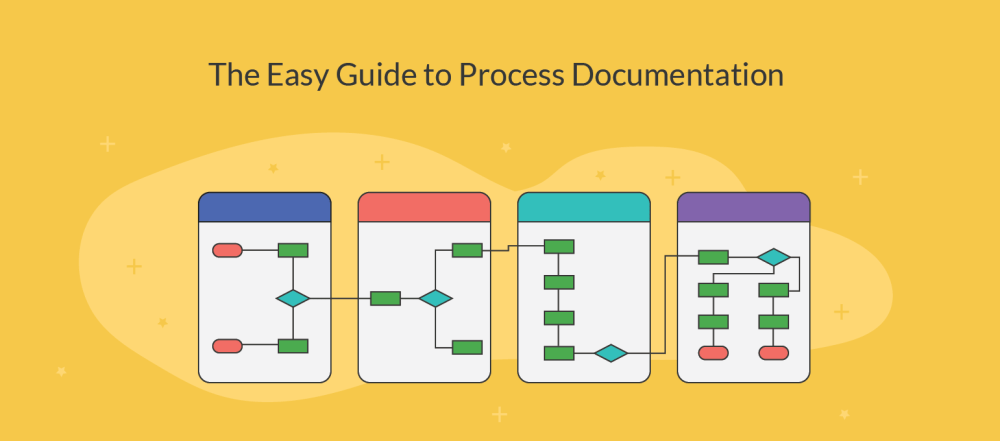 medium resolution of what is process documentation the easy guide to process documentation