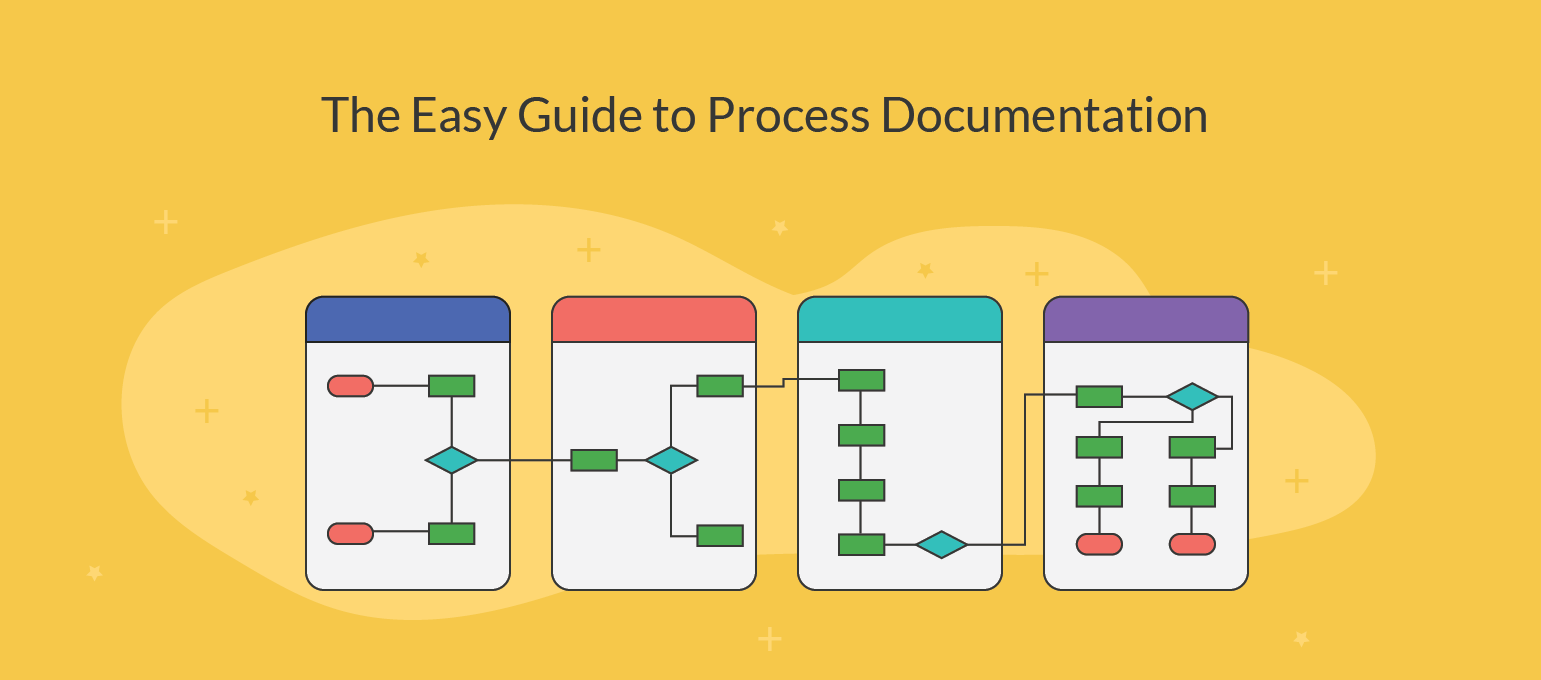 hight resolution of what is process documentation the easy guide to process documentation