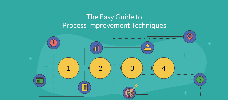 hight resolution of process flow diagram six sigma