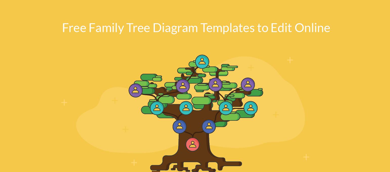 Family Tree Templates to Create Family Tree Charts Online - Creately ...