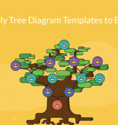 family tree templates to create family tree charts online [ 1541 x 681 Pixel ]