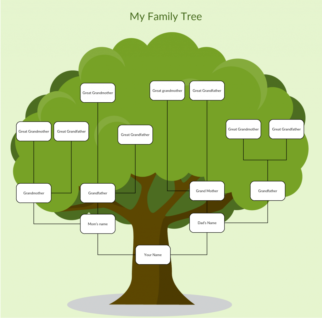 family tree templates to