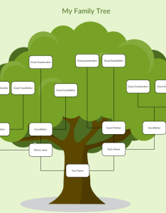 Blank family tree templates to get started also create charts online creately rh