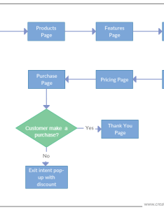 Website navigation flow flowchart also the easy planning guide with free template rh creately