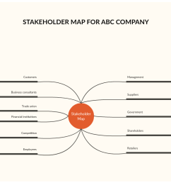 stakeholder map template [ 1380 x 785 Pixel ]