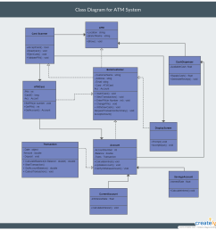 class diagram example 3 [ 1285 x 1341 Pixel ]