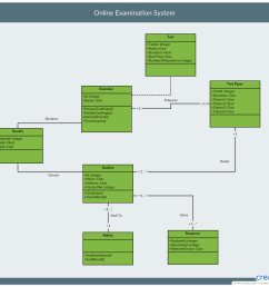 class diagram for online examination system [ 1280 x 1192 Pixel ]