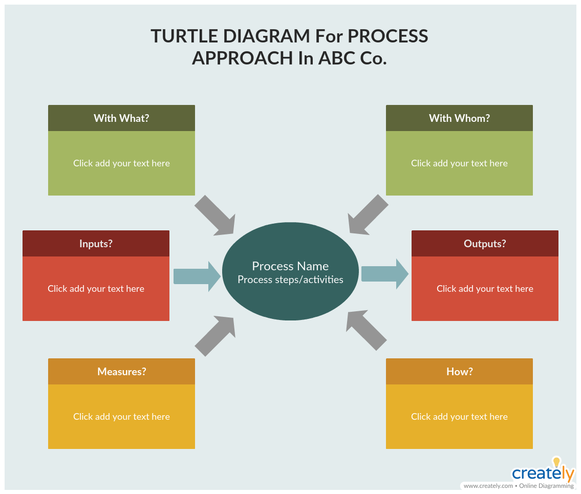 diagram turtle s head eric johnson wiring process template jangan lupa persenannya