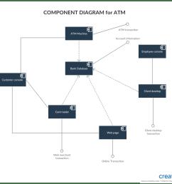 component diagram examples [ 1045 x 975 Pixel ]