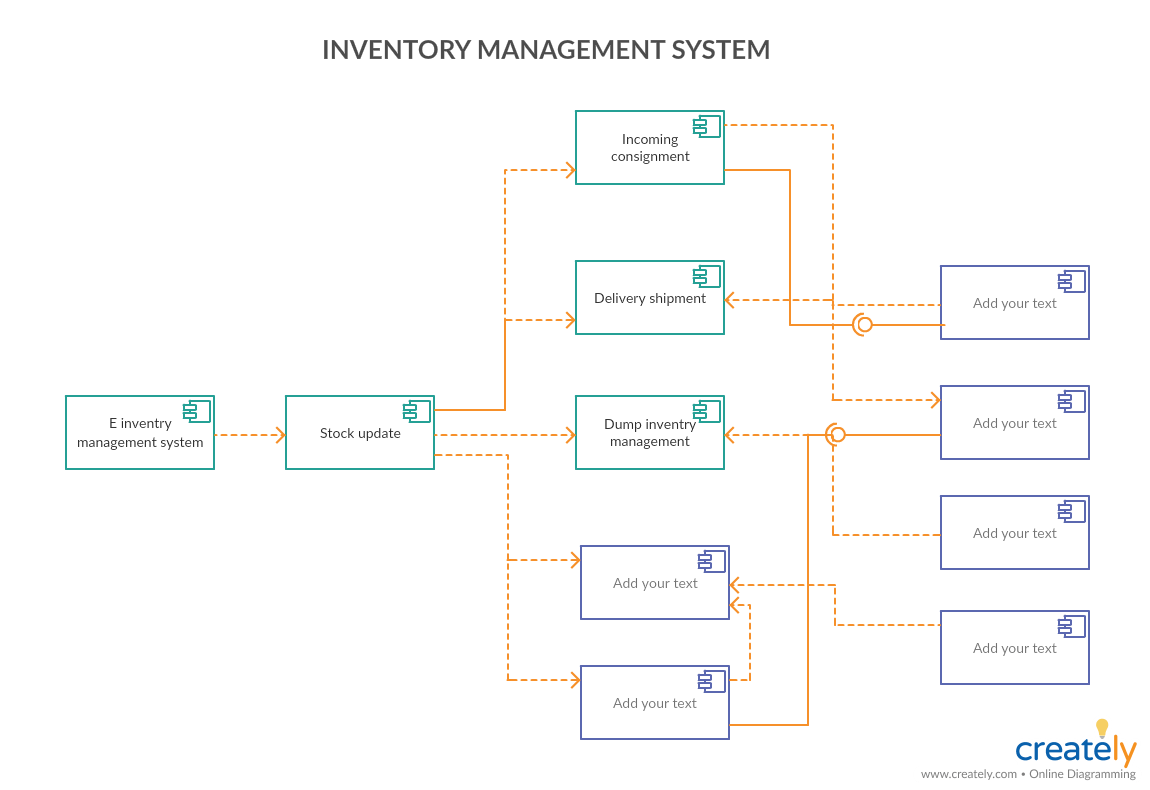 hight resolution of component diagram for inventory management system
