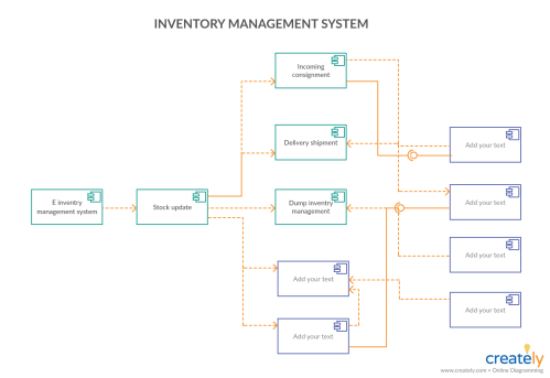 small resolution of component diagram for inventory management system
