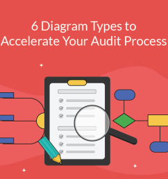 6 diagram types to accelerate your audit process [ 1541 x 681 Pixel ]