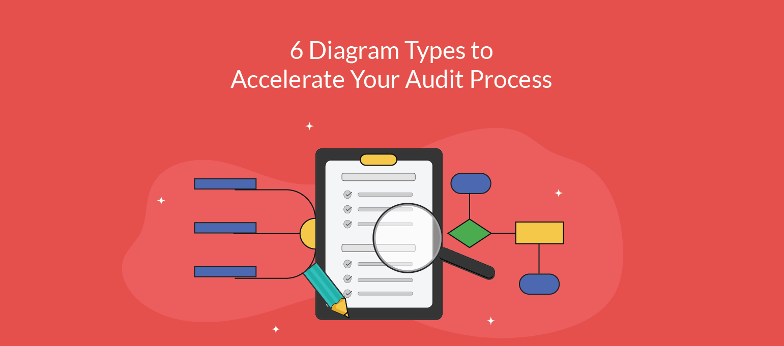 hight resolution of 6 diagram types to accelerate your audit process