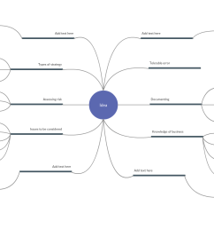 mind map for company audit planning [ 1420 x 885 Pixel ]