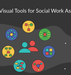 7 essential visual tools for social work assessment png [ 1540 x 681 Pixel ]