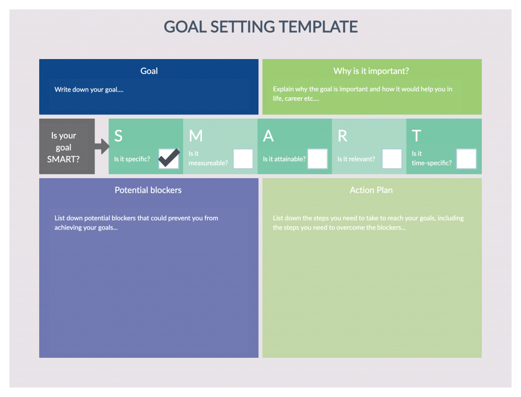 Download goal setting template excel. Goal Setting Process 5 Tried Tested Steps With Templates