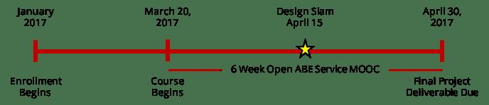 2017 Open ABE MOOC