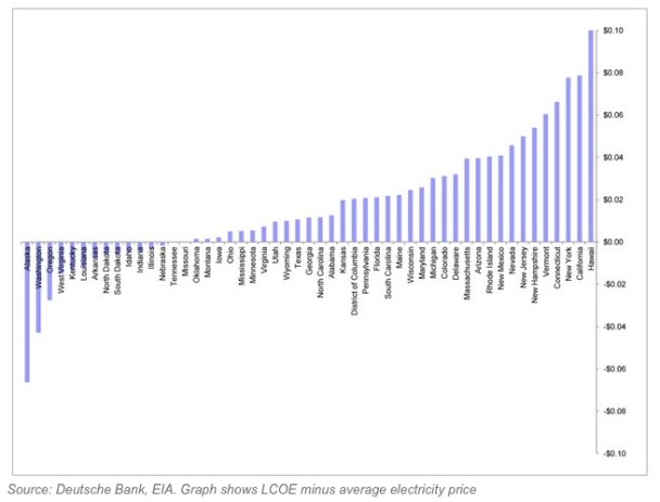 Solar_energy_grid_parity.jpg
