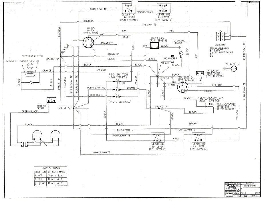 everride warrior wiring diagram