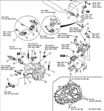 SOLVED: How many bolts are on a mazda3 transmisson to the