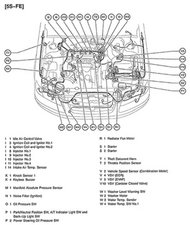 SOLVED: How to replace the vsv in my 2001 toyota camry