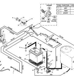 starter solenoid wiring diagram from battery to solenoid craftsman troy bilt 13av60kg011 wiring diagram [ 1600 x 1128 Pixel ]