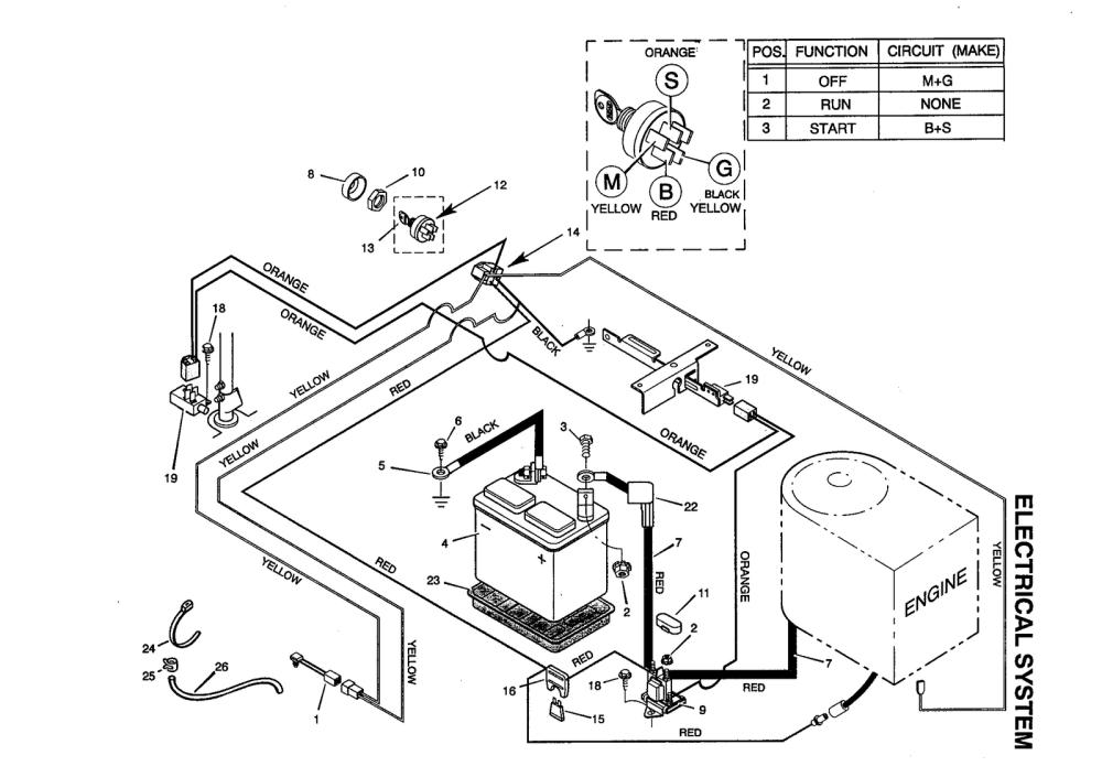 medium resolution of starter solenoid wiring diagram from battery to solenoid craftsman troy bilt 13av60kg011 wiring diagram