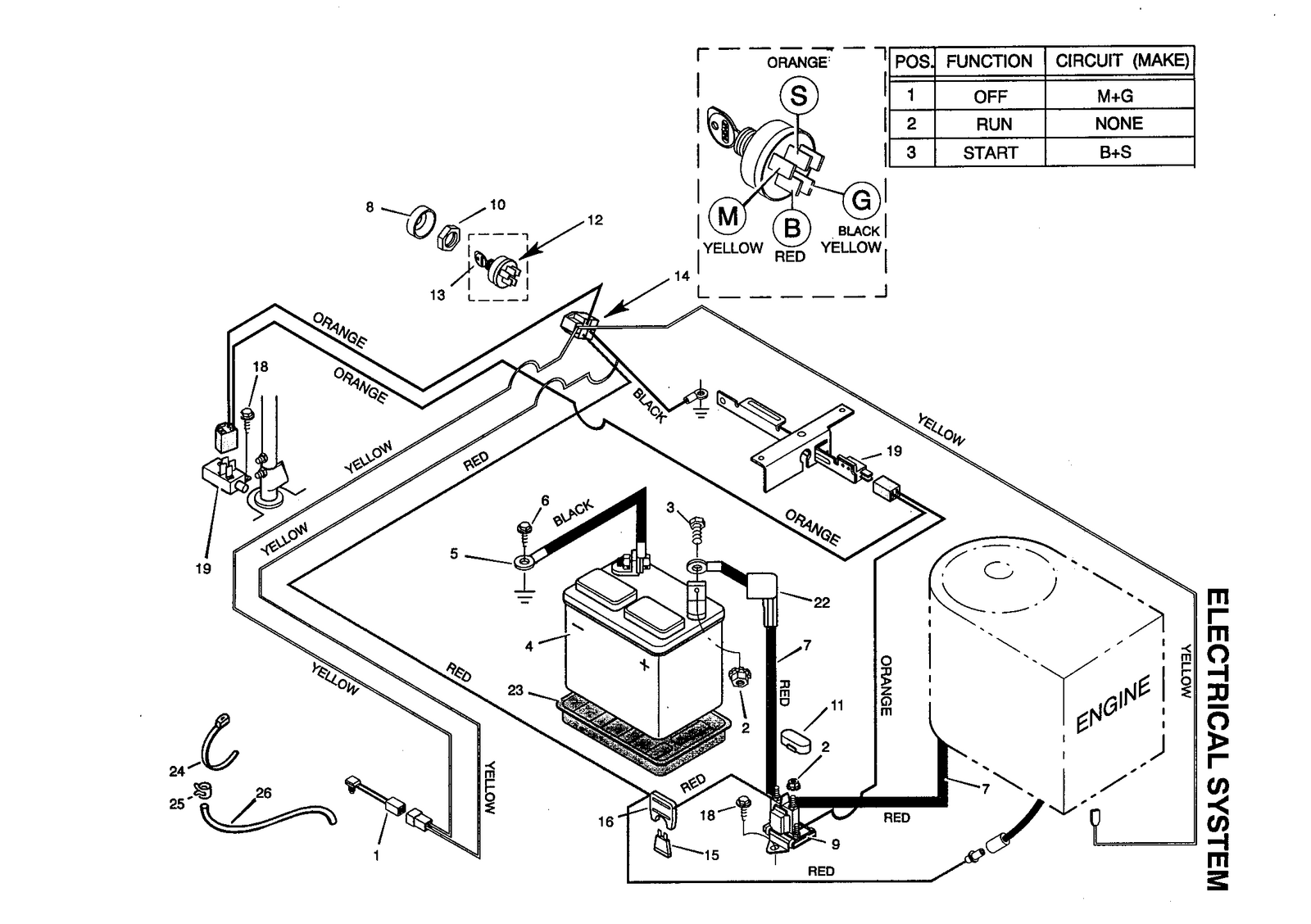 hight resolution of starter solenoid wiring diagram from battery to solenoid craftsman troy bilt 13av60kg011 wiring diagram