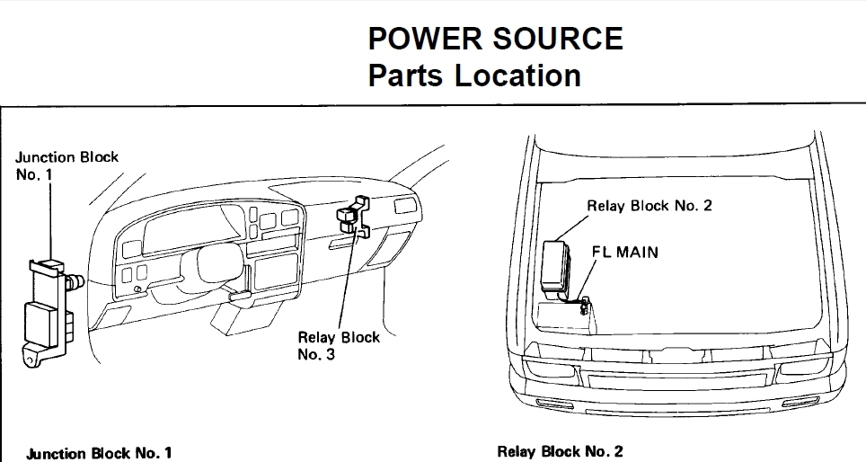 1989 Toyota Pickup Fuse Box Behind Battery Diagram. Toyota