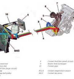 smart engine cooling diagram wiring library smart engine cooling diagram [ 1200 x 936 Pixel ]