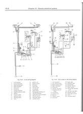 Jeep Cj Engine Options Toyota Tacoma Engine Options Wiring