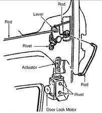 1986 Chevy Pickup Door Lock Wiring Diagram • Wiring