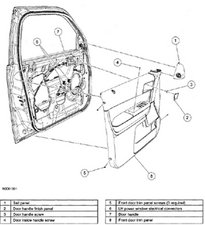 SOLVED: Fix the driver's side door interior panel in Mazda