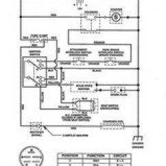 Rover 25 Wiring Diagram Car Tail Light Starter Solenoid From Battery To Craftsman Block Image