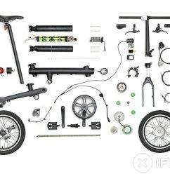 e bike block diagram [ 6000 x 4500 Pixel ]