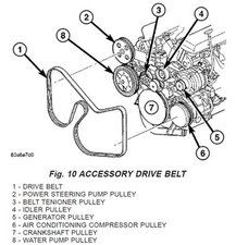 2000 dodge caravan belt diagram 7 way rv flat blade wiring grand serpentine replacement schematic solved how you change 2001 2007 3