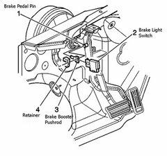 99 Tahoe Ke Light Switch Wiring Diagram. 99 Tahoe Oil Pump