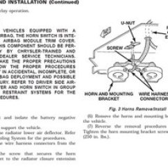 Horn Wiring Diagram With Relay Miller Furnace Solved Why Does My Not Work Jeep Ifixit You Mentioned That Checked The And But Are Looking For Associated What Exactly How