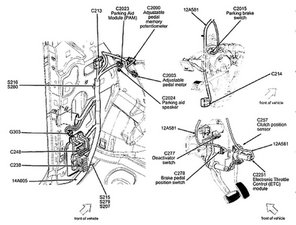 F 150 Emergency Brake