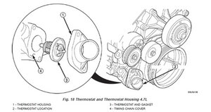 SOLVED: How do I replace the Thermostat in a 2002 Dodge