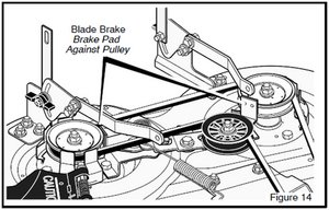 SOLVED: How to replace drive belt on Craftsman riding